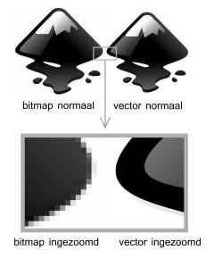 verschil vector en bitmap